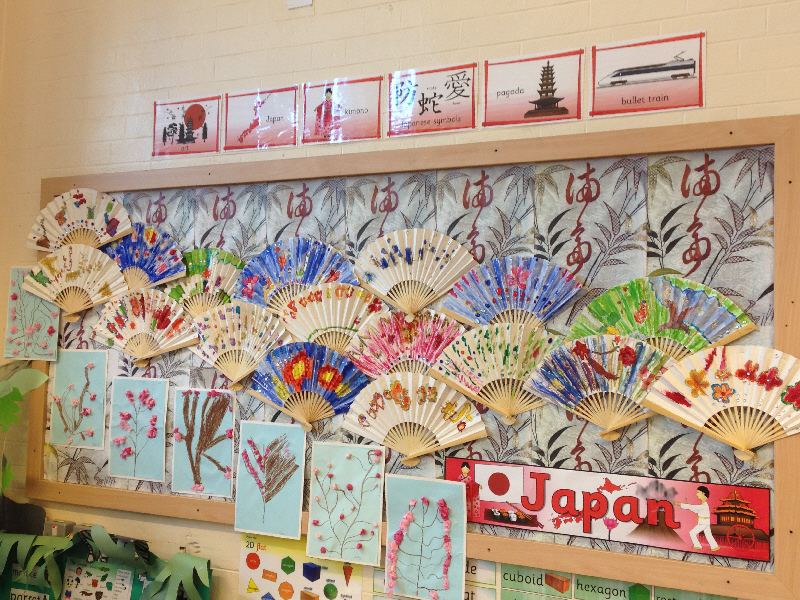 Japanese Classroom Decor : Japanese fans classroom display photo gallery