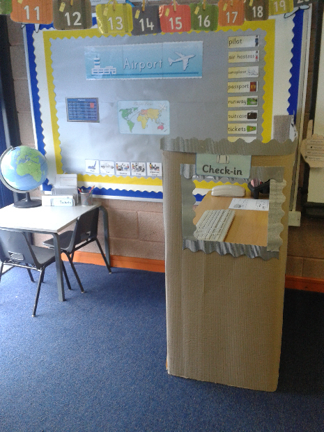 Airport Role Play Area Classroom Display Photo Photo