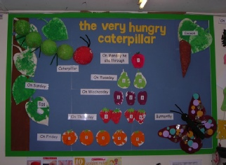 Hungry Caterpillar Classroom Displays Photo Gallery Sparklebox