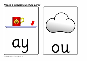 picture about Phonics Flashcards Printable titled KS1 alphabet phonics flash playing cards - Alphabet and seems