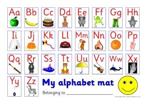 KS1 Alphabet Strips and Tabletop Alphabet Lines - SparkleBox