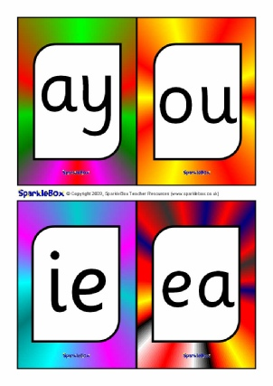 KS1 alphabet phonics flash cards - Alphabet and sounds ...