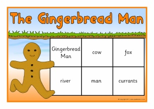 Gingerbread man teaching resources story sack printables for Gingerbread man story map template
