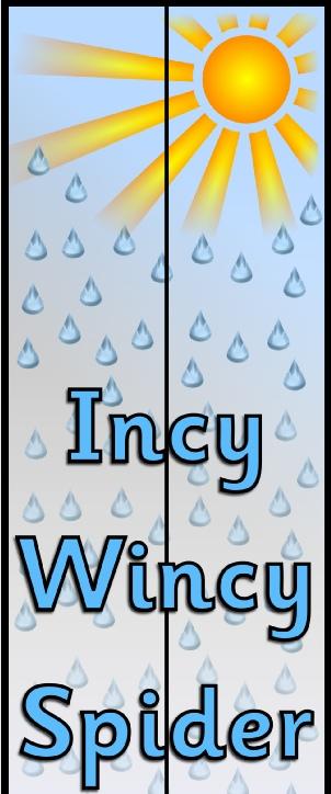Incy wincy spider nursery rhyme with lyrics