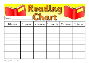 picture relating to Printable Reading Charts known as Printable Cl Reading through Data for Basic University - SparkleBox