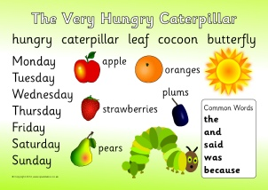graphic regarding The Very Hungry Caterpillar Story Printable titled Hungry Caterpillar Schooling Supplies Tale Sack