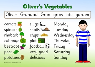 olivers vegetables story map