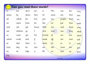 KS1 & KS2 Literacy Word Mats - SparkleBox