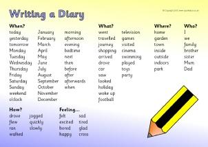 Diary Writing Frames And Printable Page Borders Ks1 Amp Ks2