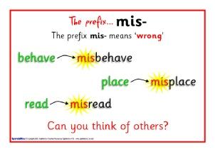 Prefix quizzes and test- dis, mis, pre, re, un by Vanessa Crown | TpT