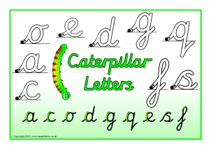Letter Formation Printable Visual Aids for Early Years - SparkleBox