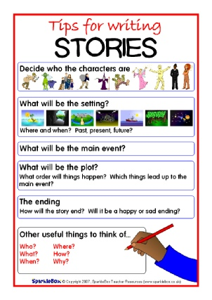 Story Writing and Fiction Teaching Resources and Printables