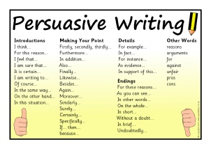 persuasive writing display Teaching resource: a classroom display banner to use on your 'persuasive writing' display board.