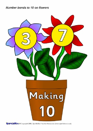 Number bonds to 10 activities and teaching resources sparklebox view preview ibookread Download