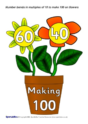 Number Bonds in 10s to 100 Activities and Teaching Resources ...