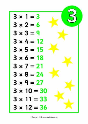 Times Tables Posters   Reversed (SB7703)
