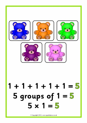 Primary School Multiplication Teaching Resources and Activities ...