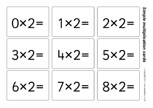 picture regarding Printable Times Table Flash Cards named Essential College or university Multiplication Training Elements and