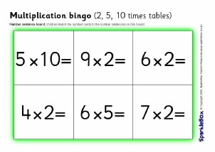 math worksheet : primary school multiplication teaching resources and activities  : Multiplication Worksheets 2 Times Tables
