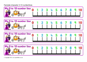 graphic relating to Number Lines Printable referred to as Printable Amount Traces for Early Many years and Mystery Position 1