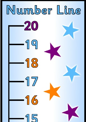 graphic relating to Printable Number Line 1-30 known as Printable Selection Strains for Early Many years and Secret Issue One particular