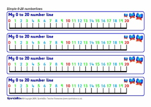 picture about Free Printable Number Line named Absolutely free Printable Amount Tunes and Selection Strains for your
