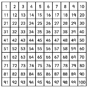 Free hundred square grid printables and teaching resources for 100 square table