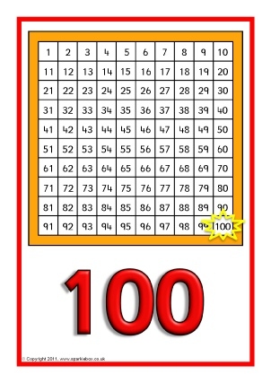 Counting in 100s Primary Teaching Resources and Printables ...