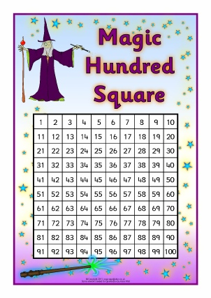 photo regarding Number Grid Printable known as Totally free Hundred Sq./Grid Printables and Training Products