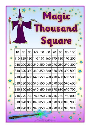 tens counting using sanke n ladder chart