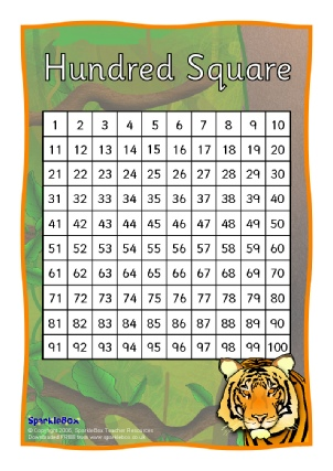 image relating to 100 Square Grid Printable known as Absolutely free Hundred Sq./Grid Printables and Training Materials