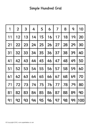 graphic relating to Number Grid Printable named Totally free Hundred Sq./Grid Printables and Education Materials