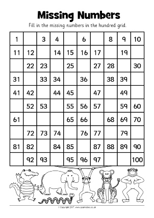 image relating to Printable Hundred Grid identified as Totally free Hundred Sq./Grid Printables and Training Supplies