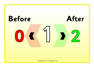 how to teach before and after in math