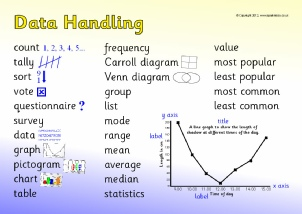 Data handling primary teaching resources and printables sparklebox view preview ccuart Image collections