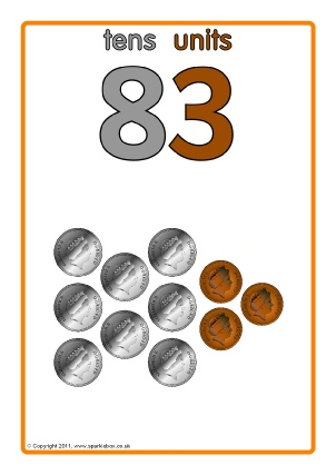 place value primary teaching resources decimal numbers sparklebox. Black Bedroom Furniture Sets. Home Design Ideas