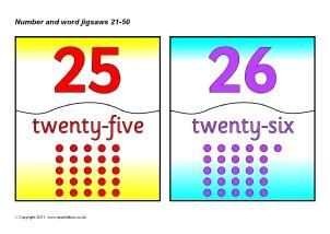 Number Words on Numbers 1 10 Printable Cards