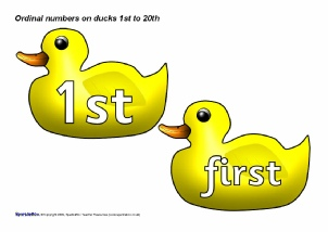 Ordinal Number Teaching Resources - SparkleBox