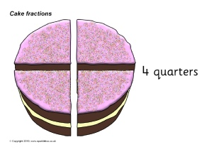 Fractions Primary Teaching Resources and Printables - SparkleBox