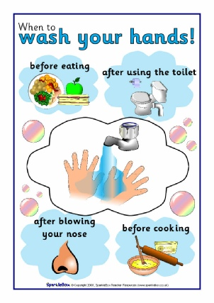 Toilets and Washroom Signs and Labels for Primary School