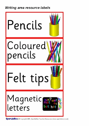 Essentials resources/displays in year 1 classroom?
