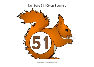 image regarding Printable Squirrel Target titled Squirrel-Themed Clroom Printables - SparkleBox