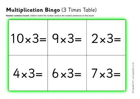 image regarding Multiplication Bingo Printable named Multiplication Bingo (3 Instances Desk) (SB12057) - SparkleBox