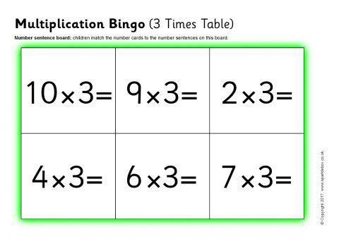 Multiplication Bingo 3 Times Table Sb12057 Sparklebox