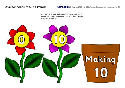 Number Bonds Making 10 Flower Matching (SB2078) - SparkleBox