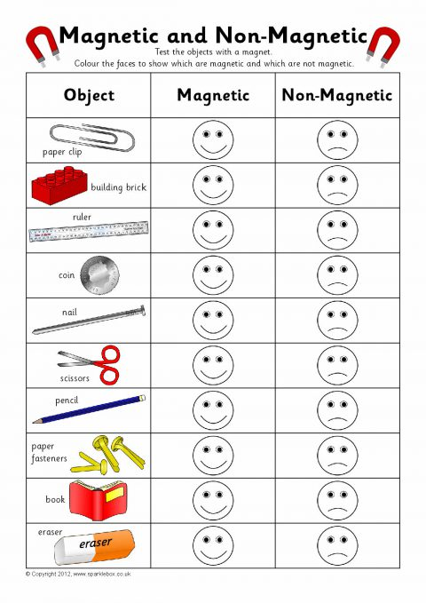 magnetic and non