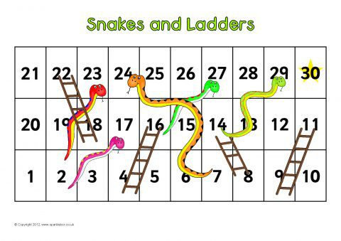 Snakes and ladders games sb7355 sparklebox for Snakes and ladders printable template