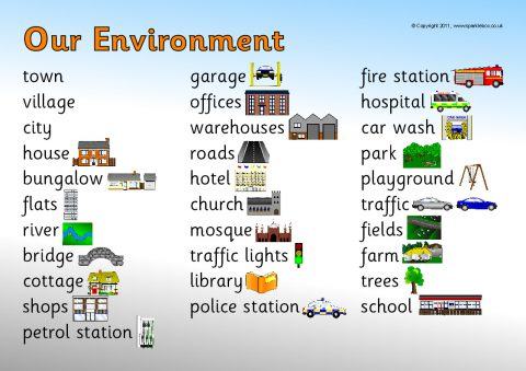 Environment primary teaching resources and printables sparklebox view preview publicscrutiny Choice Image