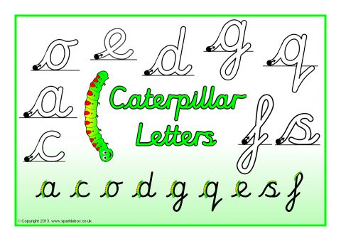 Cursive Letter Formation Teaching Resources Printables