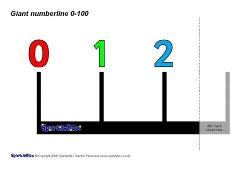 photograph relating to Printable Number Line 1 100 referred to as Big 0-100 Amount Line (SB1722) - SparkleBox